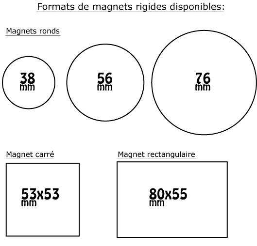 les différents formats de magnets proposés